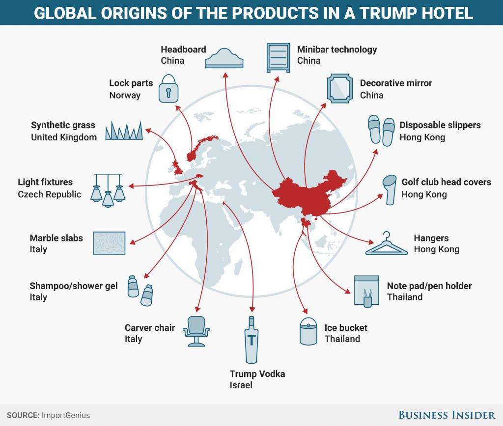 les importations des hotels de Trump