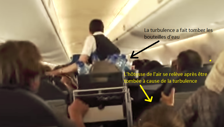 Effets de la turbulence sur un jet de ligne