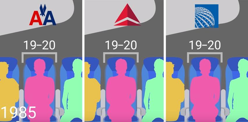 largeur moyenne des sièges des jets de ligne en 1985, en pouces