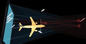 Les meilleures innovations de cabines pour avion