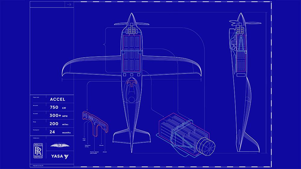 Avion électrique Rolls-Royce ACCEL - avec l'aimable autorisation de Rolls-Royce