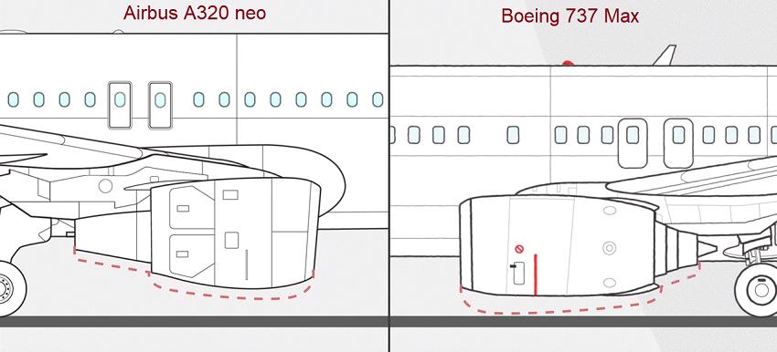 Emplacement des moteurs du Boeing 737 Max