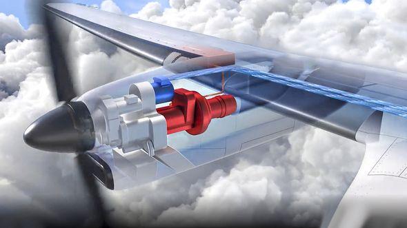 Système hybride parallèle - United Technologies