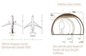 Airbus ACJ320neo - les dimensions