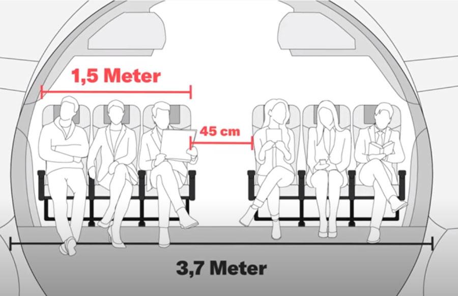 les distances dans l'avion