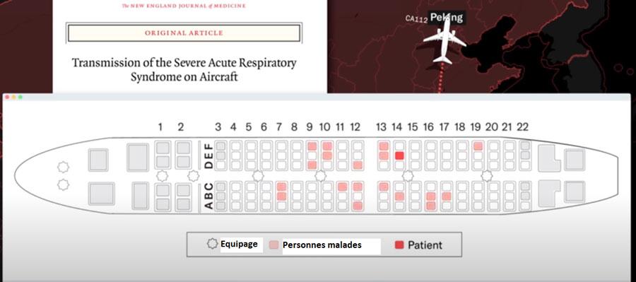 les passagers infectés sur le vol Hong-Kong Pékin