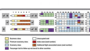La contagion du coronavirus sur l'avion Londres-Hanoi